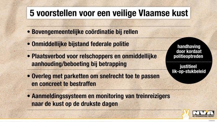 5 voorstellen voor een veilige Vlaamse kust